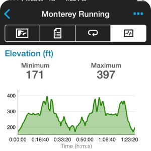 Our elevation map from Saturday.